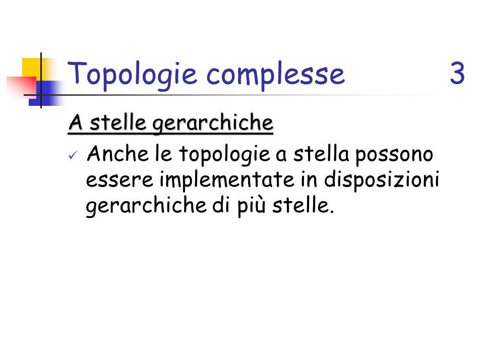 Topologie complesse 3 A stelle gerarchiche Anche le topologie a stella possono essere implementate in disposizioni gerarchiche di più stelle.