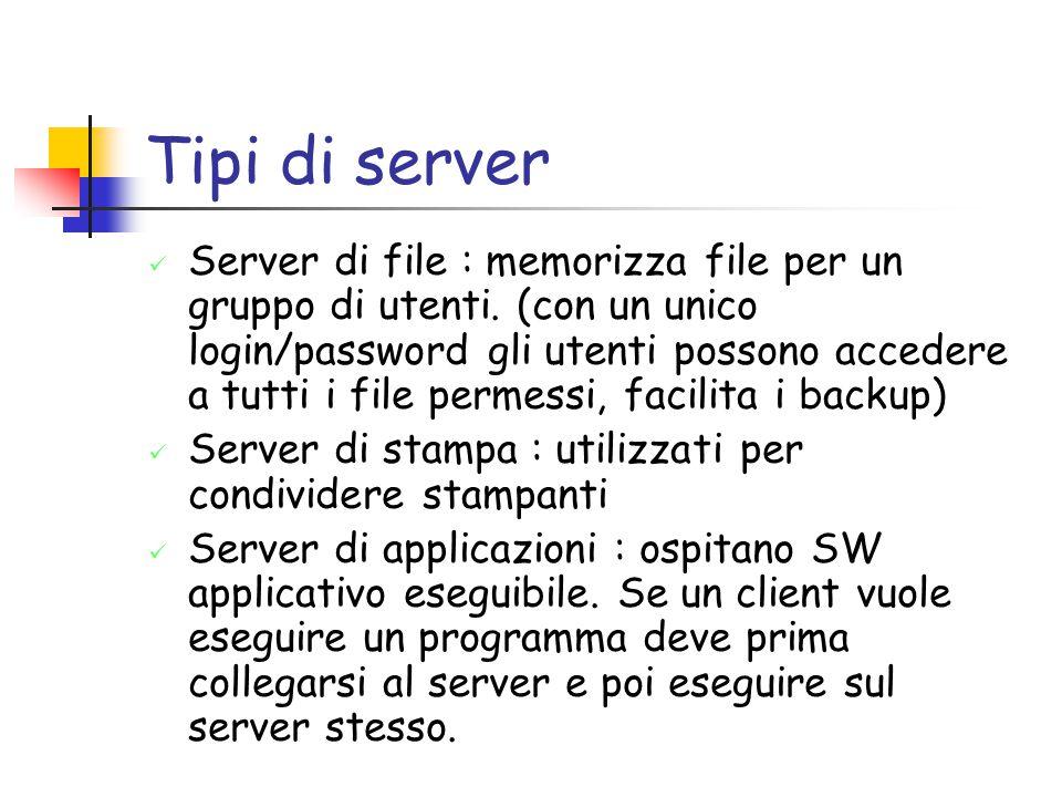 Tipi di server dedicati/non Rete LAN Server di applicazioniServer di fileServer di stampa