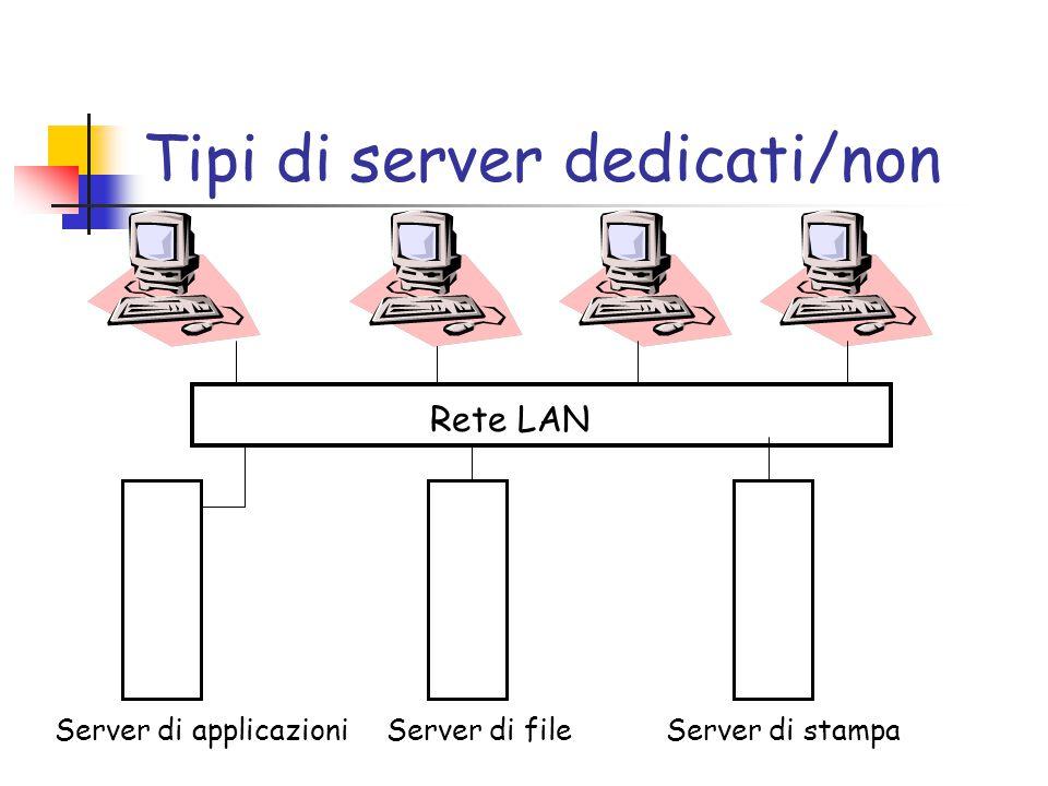 Tipi di LAN: peer-to-peer Permette un accesso non strutturato (senza gerarchia) alle risorse collegate.