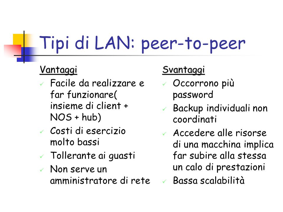 Tipi di LAN: peer-to-peer Usi  In piccole organizzazioni, max 10 utenti, infatti con più macchine potrebbe risultare impossibile reperire i file necessari in un tempo contenuto