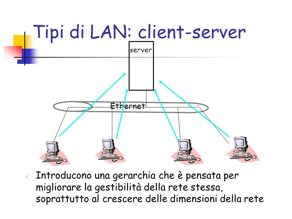 Tipi di LAN: client-server Vantaggi Sicurezza gestita centralmente Backup gestiti centralmente Esistenza del server di file Elevata scalabilitàSvantaggi Costi implementazione e manutenzione elevati Necessario amministratore di rete Il server è un collo di bottiglia