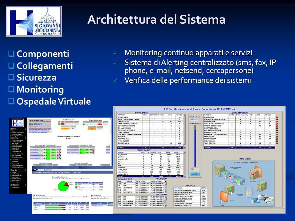  Componenti  Collegamenti  Sicurezza  Monitoring  Ospedale Virtuale Monitoring continuo apparati e servizi Monitoring continuo apparati e servizi