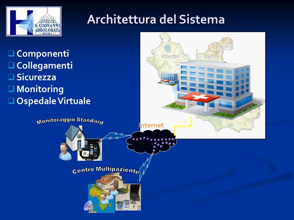  Componenti  Collegamenti  Sicurezza  Monitoring  Ospedale Virtuale Architettura del Sistema Internet
