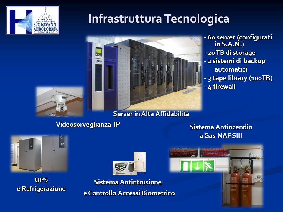 Server in Alta Affidabilità Sistema Antincendio a Gas NAF SIII UPS e Refrigerazione Videosorveglianza IP Sistema Antintrusione e Controllo Accessi Bio