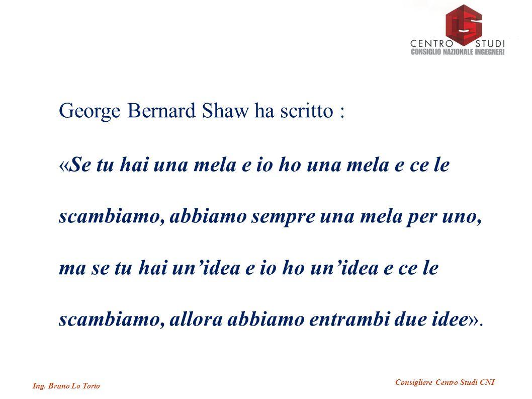 George Bernard Shaw ha scritto : «Se tu hai una mela e io ho una mela e ce le scambiamo, abbiamo sempre una mela per uno, ma se tu hai un'idea e io ho un'idea e ce le scambiamo, allora abbiamo entrambi due idee».