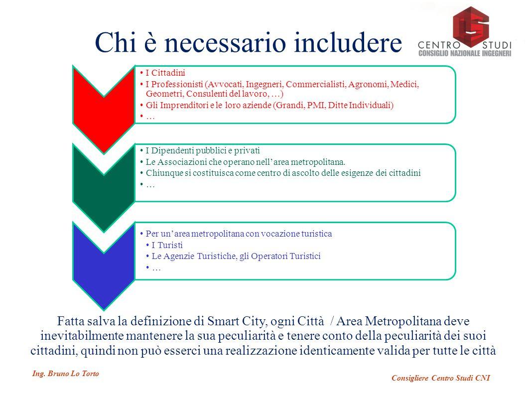 Ing. Bruno Lo Torto Consigliere Centro Studi CNI Chi è necessario includere I Cittadini I Professionisti (Avvocati, Ingegneri, Commercialisti, Agronom