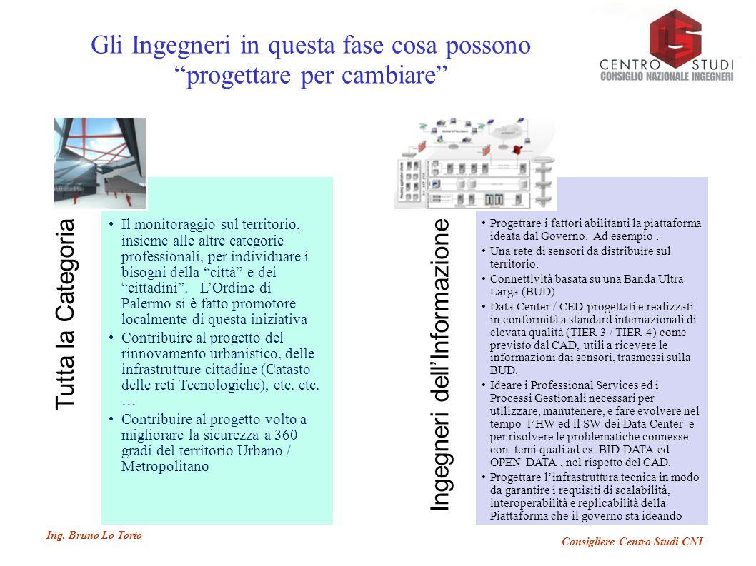 """Ing. Bruno Lo Torto Consigliere Centro Studi CNI Gli Ingegneri in questa fase cosa possono """"progettare per cambiare"""" Tutta la Categoria Il monitoraggi"""