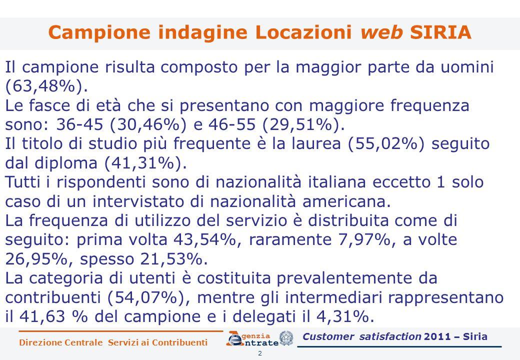 Direzione Centrale Servizi ai Contribuenti Campione indagine Locazioni web SIRIA 2 Il campione risulta composto per la maggior parte da uomini (63,48%).