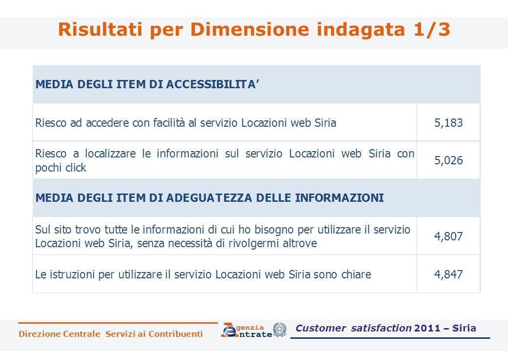 Risultati per Dimensione indagata 1/3 Customer satisfaction 2011 – Siria Direzione Centrale Servizi ai Contribuenti
