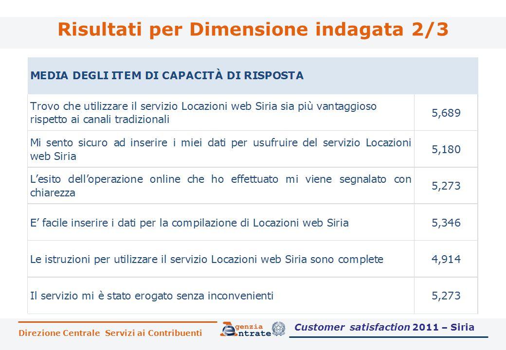 Risultati per Dimensione indagata 2/3 Customer satisfaction 2011 – Siria Direzione Centrale Servizi ai Contribuenti