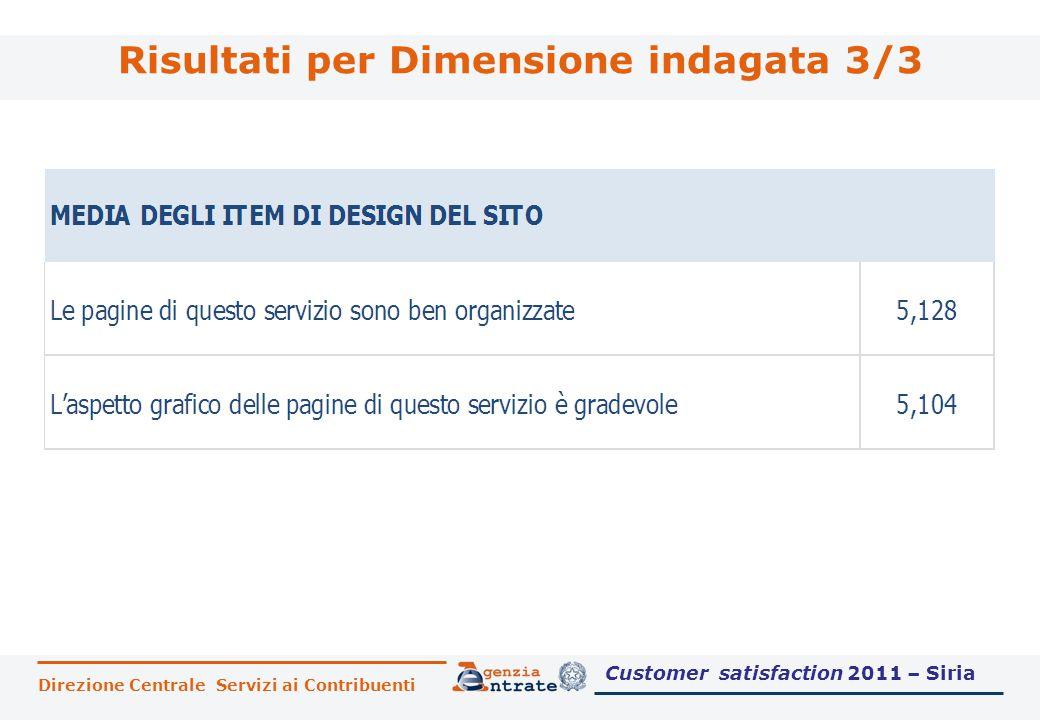 Risultati per Dimensione indagata 3/3 Customer satisfaction 2011 – Siria Direzione Centrale Servizi ai Contribuenti