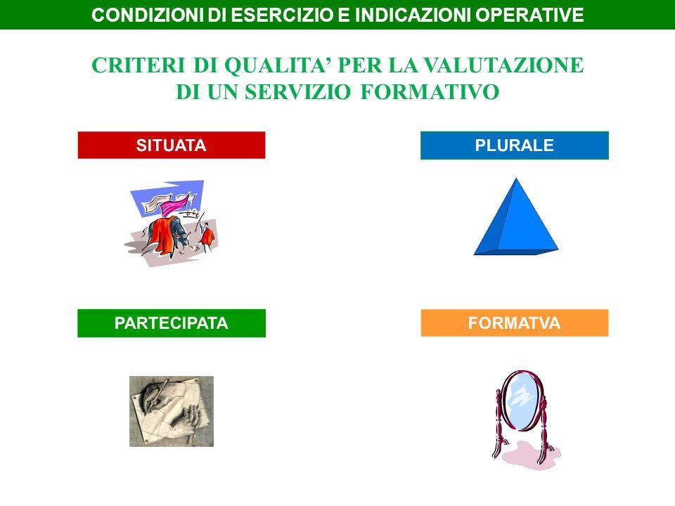 PARTECIPATA PLURALE SITUATA FORMATVA CRITERI DI QUALITA' PER LA VALUTAZIONE DI UN SERVIZIO FORMATIVO CONDIZIONI DI ESERCIZIO E INDICAZIONI OPERATIVE
