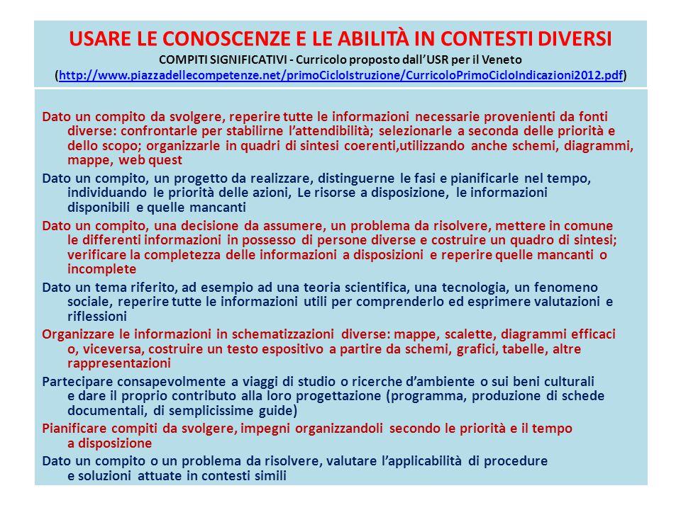 USARE LE CONOSCENZE E LE ABILITÀ IN CONTESTI DIVERSI COMPITI SIGNIFICATIVI - Curricolo proposto dall'USR per il Veneto (http://www.piazzadellecompeten