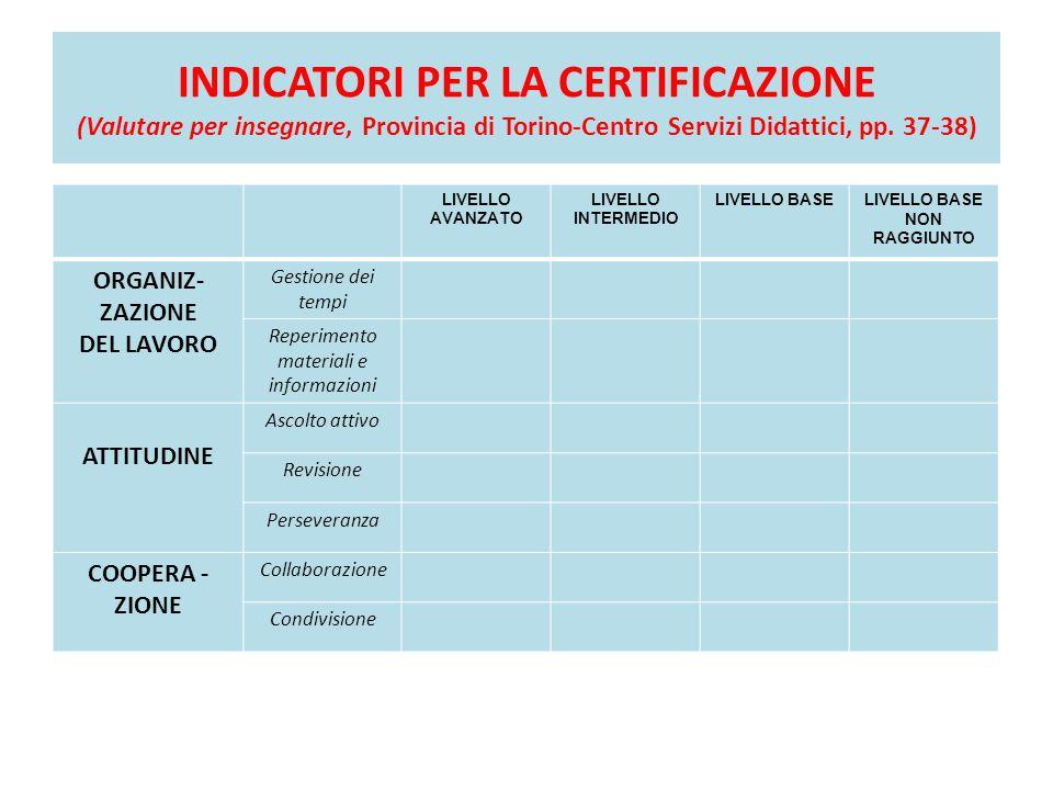 INDICATORI PER LA CERTIFICAZIONE (Valutare per insegnare, Provincia di Torino-Centro Servizi Didattici, pp. 37-38) LIVELLO AVANZATO LIVELLO INTERMEDIO