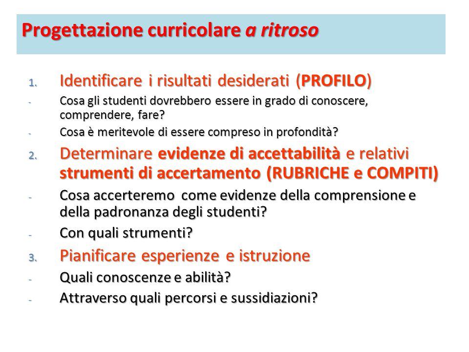 Progettazione curricolare a ritroso 1. Identificare i risultati desiderati (PROFILO) - Cosa gli studenti dovrebbero essere in grado di conoscere, comp