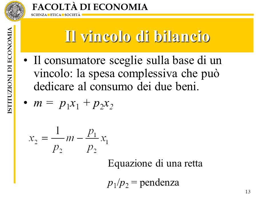 FACOLTÀ DI ECONOMIA SCIENZA ETICA SOCIETÀ ISTITUZIONI DI ECONOMIA 13 Il vincolo di bilancio Il consumatore sceglie sulla base di un vincolo: la spesa complessiva che può dedicare al consumo dei due beni.