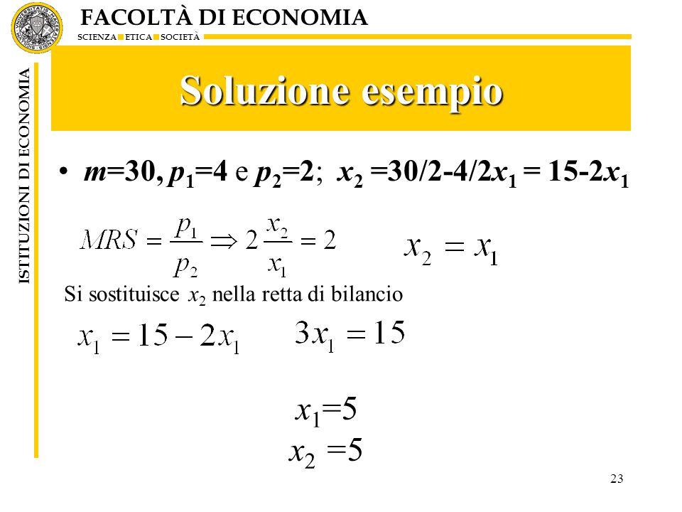 FACOLTÀ DI ECONOMIA SCIENZA ETICA SOCIETÀ ISTITUZIONI DI ECONOMIA 23 Soluzione esempio m=30, p 1 =4 e p 2 =2; x 2 =30/2-4/2x 1 = 15-2x 1 x 1 =5 x 2 =5