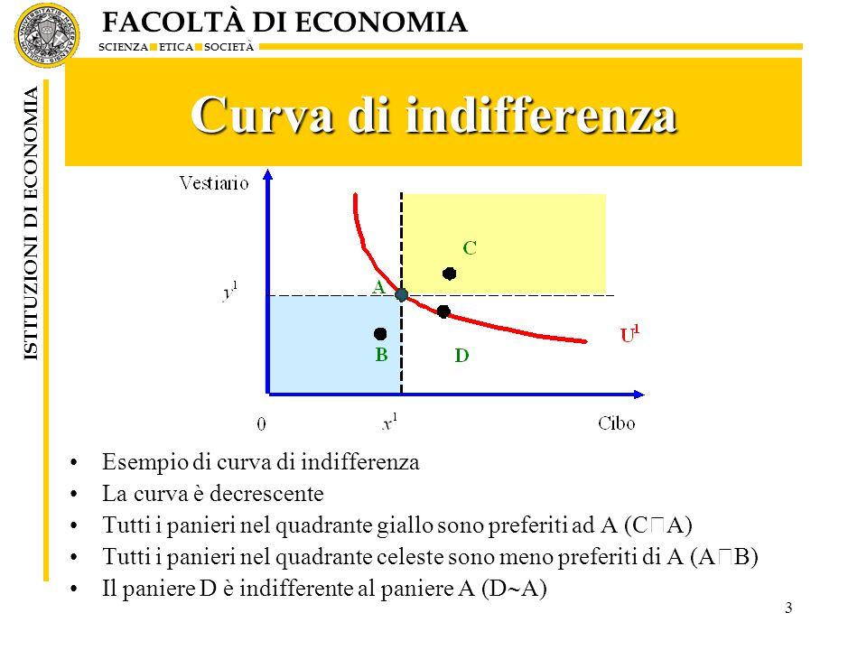 FACOLTÀ DI ECONOMIA SCIENZA ETICA SOCIETÀ ISTITUZIONI DI ECONOMIA 3 Curva di indifferenza Esempio di curva di indifferenza La curva è decrescente Tutt