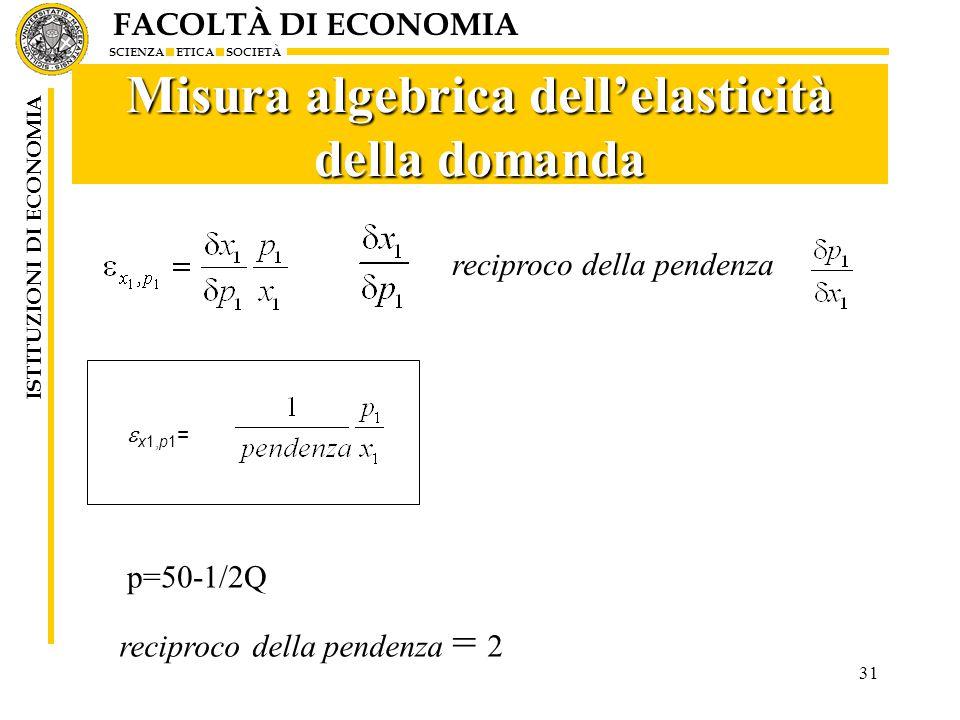 FACOLTÀ DI ECONOMIA SCIENZA ETICA SOCIETÀ ISTITUZIONI DI ECONOMIA 31 Misura algebrica dell'elasticità della domanda reciproco della pendenza  x1,p1 = p=50-1/2Q reciproco della pendenza = 2