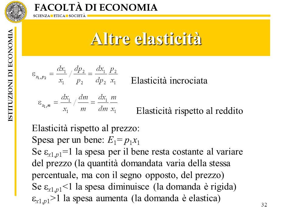 FACOLTÀ DI ECONOMIA SCIENZA ETICA SOCIETÀ ISTITUZIONI DI ECONOMIA Altre elasticità 32 Elasticità incrociata Elasticità rispetto al reddito Elasticità rispetto al prezzo: Spesa per un bene: E 1 = p 1 x 1 Se  x1,p1 =1 la spesa per il bene resta costante al variare del prezzo (la quantità domandata varia della stessa percentuale, ma con il segno opposto, del prezzo) Se  x1,p1 <1 la spesa diminuisce (la domanda è rigida)  x1,p1 >1 la spesa aumenta (la domanda è elastica)