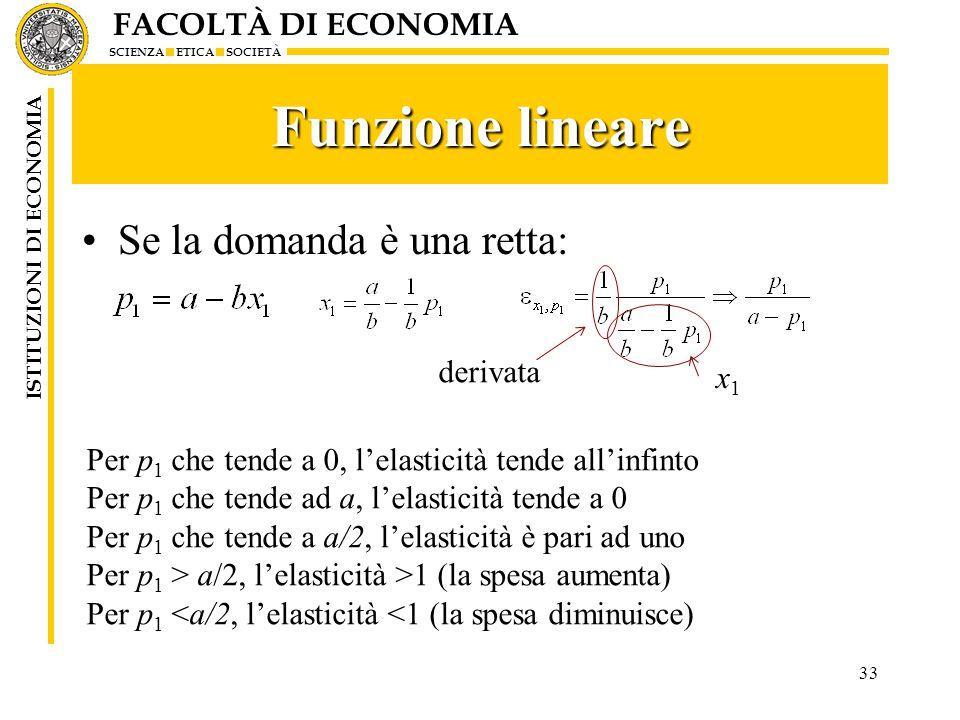 FACOLTÀ DI ECONOMIA SCIENZA ETICA SOCIETÀ ISTITUZIONI DI ECONOMIA Funzione lineare Se la domanda è una retta: 33 derivata x1x1 Per p 1 che tende a 0,