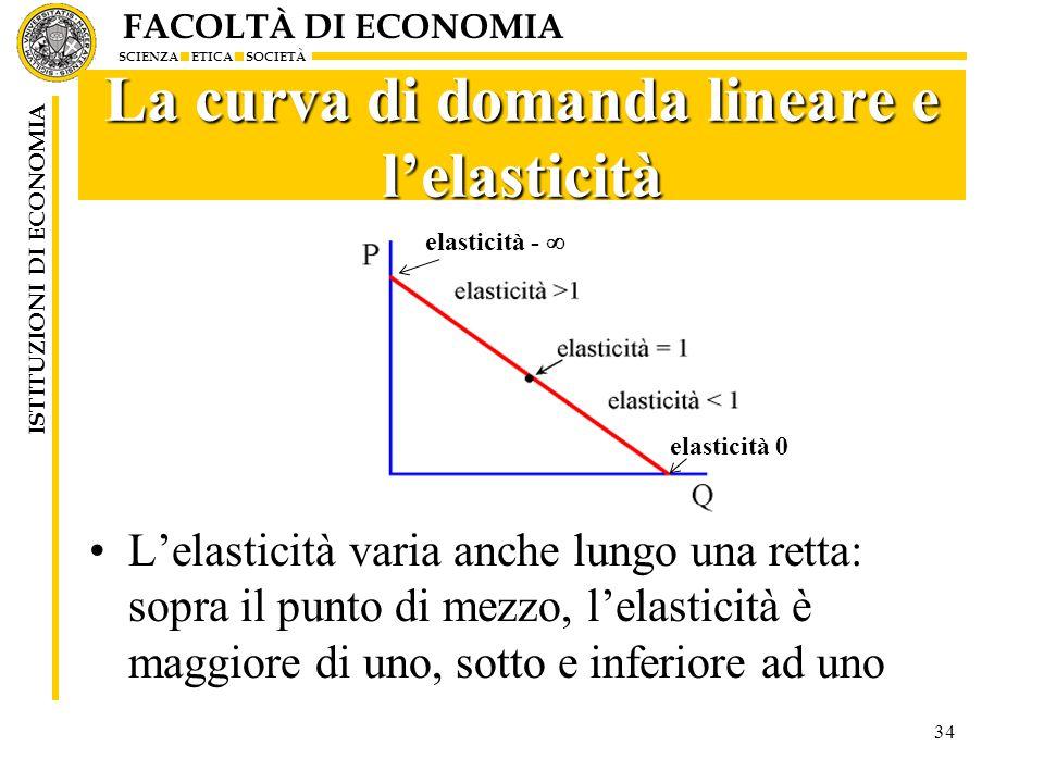 FACOLTÀ DI ECONOMIA SCIENZA ETICA SOCIETÀ ISTITUZIONI DI ECONOMIA 34 La curva di domanda lineare e l'elasticità L'elasticità varia anche lungo una retta: sopra il punto di mezzo, l'elasticità è maggiore di uno, sotto e inferiore ad uno elasticità -  elasticità 0