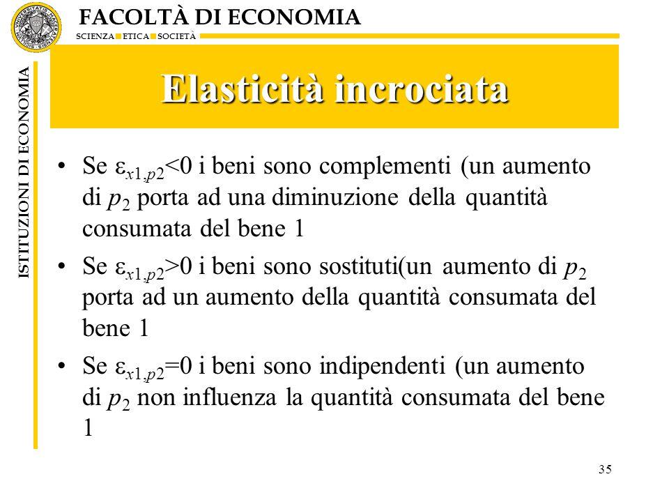 FACOLTÀ DI ECONOMIA SCIENZA ETICA SOCIETÀ ISTITUZIONI DI ECONOMIA Elasticità incrociata Se  x1,p2 <0 i beni sono complementi (un aumento di p 2 porta