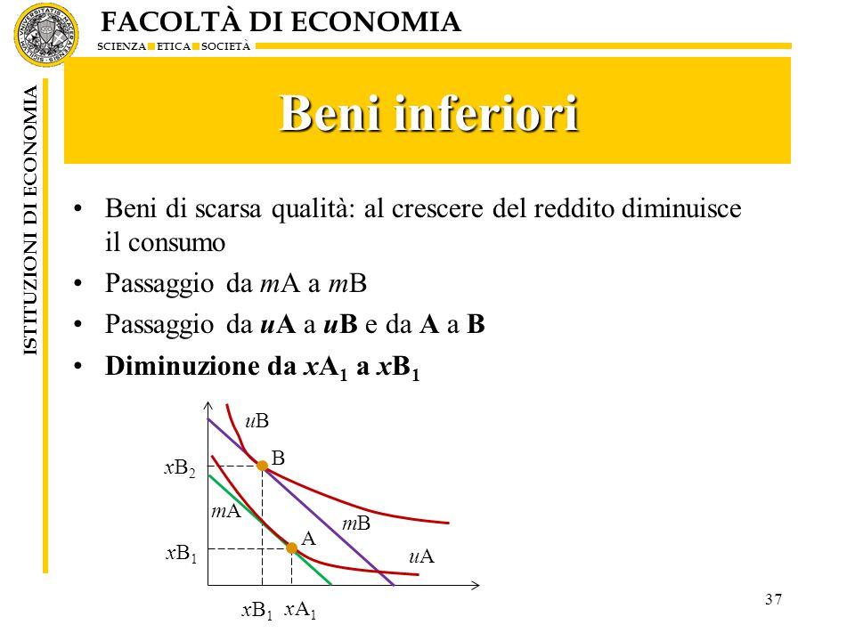 FACOLTÀ DI ECONOMIA SCIENZA ETICA SOCIETÀ ISTITUZIONI DI ECONOMIA 37 Beni inferiori Beni di scarsa qualità: al crescere del reddito diminuisce il consumo Passaggio da mA a mB Passaggio da uA a uB e da A a B Diminuzione da xA 1 a xB 1 xB2xB2 xB1xB1 xA1xA1 xB1xB1 mBmB mAmA uAuA uBuB A B