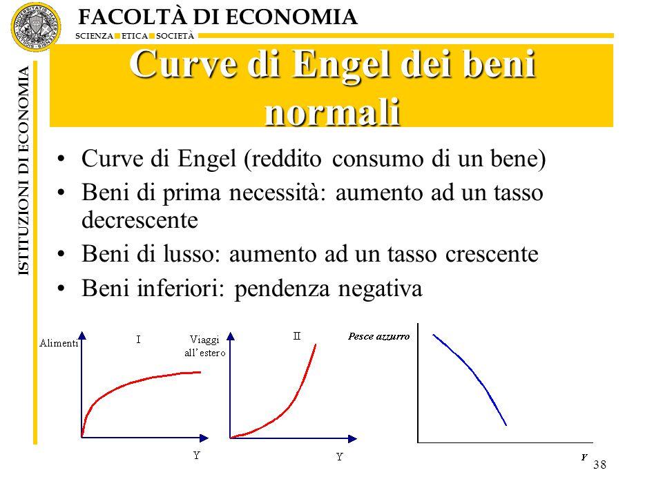 FACOLTÀ DI ECONOMIA SCIENZA ETICA SOCIETÀ ISTITUZIONI DI ECONOMIA 38 Curve di Engel dei beni normali Curve di Engel (reddito consumo di un bene) Beni