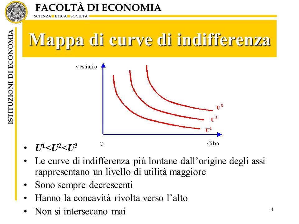 FACOLTÀ DI ECONOMIA SCIENZA ETICA SOCIETÀ ISTITUZIONI DI ECONOMIA 4 Mappa di curve di indifferenza U 1 <U 2 <U 3 Le curve di indifferenza più lontane dall'origine degli assi rappresentano un livello di utilità maggiore Sono sempre decrescenti Hanno la concavità rivolta verso l'alto Non si intersecano mai