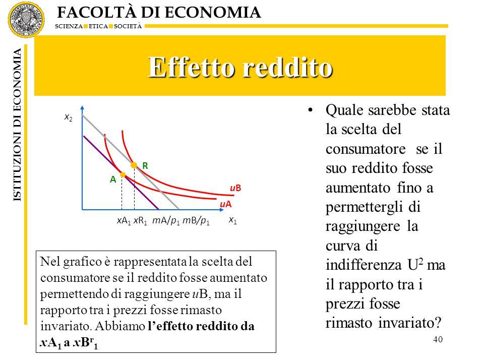 FACOLTÀ DI ECONOMIA SCIENZA ETICA SOCIETÀ ISTITUZIONI DI ECONOMIA 40 Effetto reddito Quale sarebbe stata la scelta del consumatore se il suo reddito fosse aumentato fino a permettergli di raggiungere la curva di indifferenza U 2 ma il rapporto tra i prezzi fosse rimasto invariato.