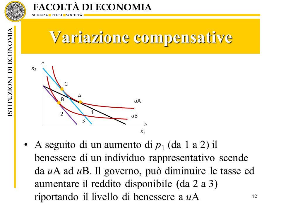 FACOLTÀ DI ECONOMIA SCIENZA ETICA SOCIETÀ ISTITUZIONI DI ECONOMIA Variazione compensative A seguito di un aumento di p 1 (da 1 a 2) il benessere di un individuo rappresentativo scende da uA ad uB.