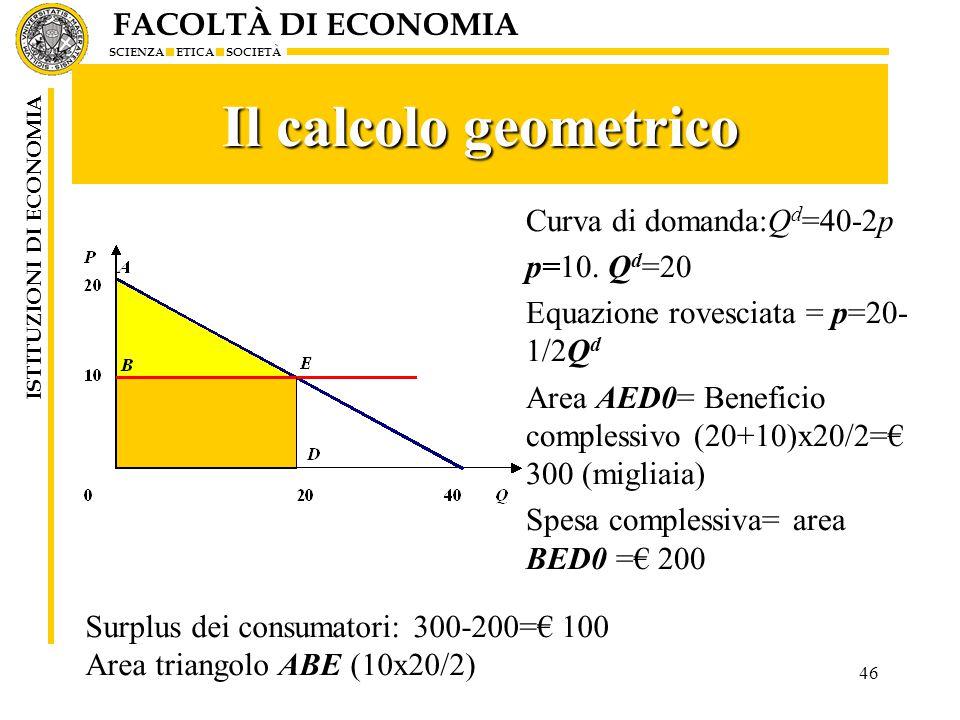 FACOLTÀ DI ECONOMIA SCIENZA ETICA SOCIETÀ ISTITUZIONI DI ECONOMIA 46 Il calcolo geometrico Curva di domanda:Q d =40-2p p=10. Q d =20 Equazione rovesci