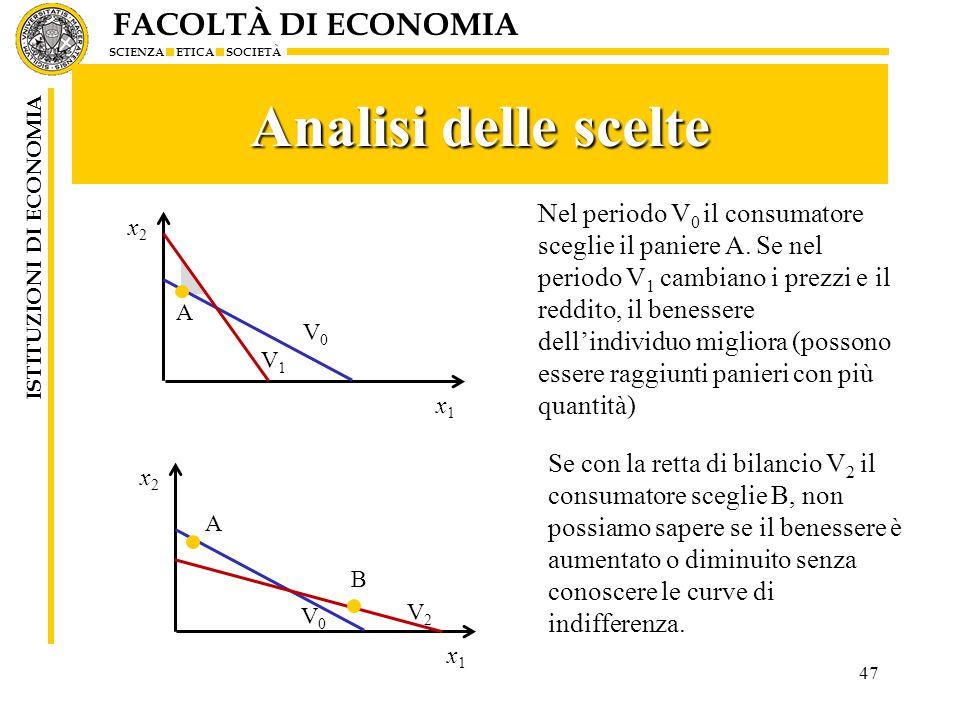 FACOLTÀ DI ECONOMIA SCIENZA ETICA SOCIETÀ ISTITUZIONI DI ECONOMIA Analisi delle scelte 47 Nel periodo V 0 il consumatore sceglie il paniere A. Se nel