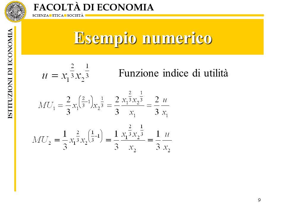 FACOLTÀ DI ECONOMIA SCIENZA ETICA SOCIETÀ ISTITUZIONI DI ECONOMIA Esempio scelta 20 Si mette in evidenza x 2 nella prima equazione (sentiero di espansione) Si sostituisce x 2 nella seconda equazione