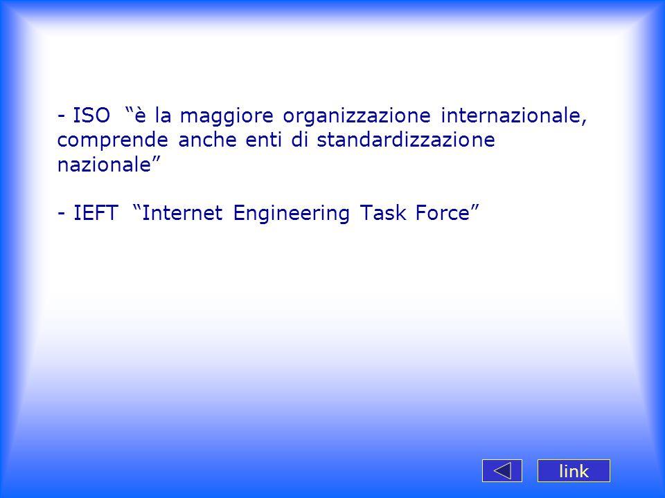 """- ISO """"è la maggiore organizzazione internazionale, comprende anche enti di standardizzazione nazionale"""" - IEFT """"Internet Engineering Task Force"""" link"""