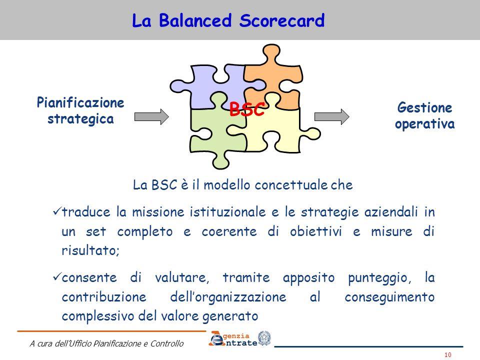 A cura dell'Ufficio Pianificazione e Controllo 10 La Balanced Scorecard La BSC è il modello concettuale che traduce la missione istituzionale e le strategie aziendali in un set completo e coerente di obiettivi e misure di risultato; consente di valutare, tramite apposito punteggio, la contribuzione dell'organizzazione al conseguimento complessivo del valore generato Pianificazione strategica Gestione operativa BSC