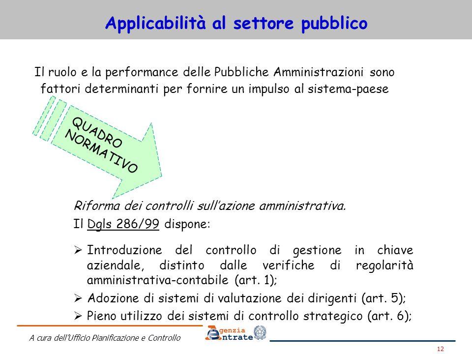 A cura dell'Ufficio Pianificazione e Controllo 12 Applicabilità al settore pubblico QUADRO NORMATIVO Riforma dei controlli sull'azione amministrativa.