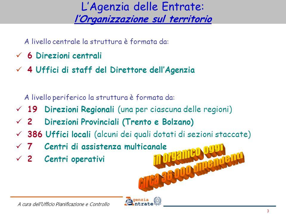 A cura dell'Ufficio Pianificazione e Controllo 14 Il possibile utilizzo della BSC per il governo delle interdipendenze SE.C.IN.