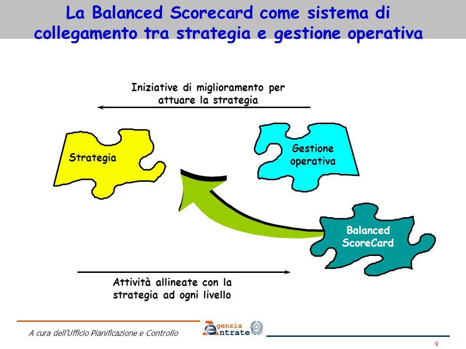 A cura dell'Ufficio Pianificazione e Controllo 9 Strategia Gestione operativa Balanced ScoreCard Iniziative di miglioramento per attuare la strategia Attività allineate con la strategia ad ogni livello La Balanced Scorecard come sistema di collegamento tra strategia e gestione operativa