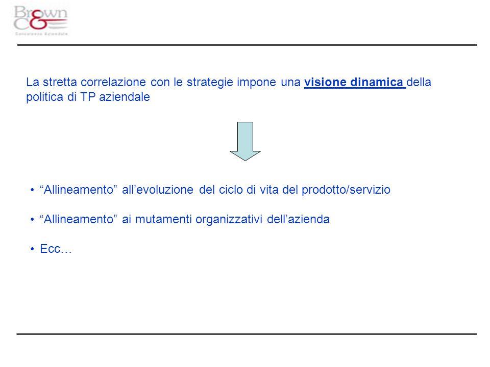 La stretta correlazione con le strategie impone una visione dinamica della politica di TP aziendale Allineamento all'evoluzione del ciclo di vita del prodotto/servizio Allineamento ai mutamenti organizzativi dell'azienda Ecc…