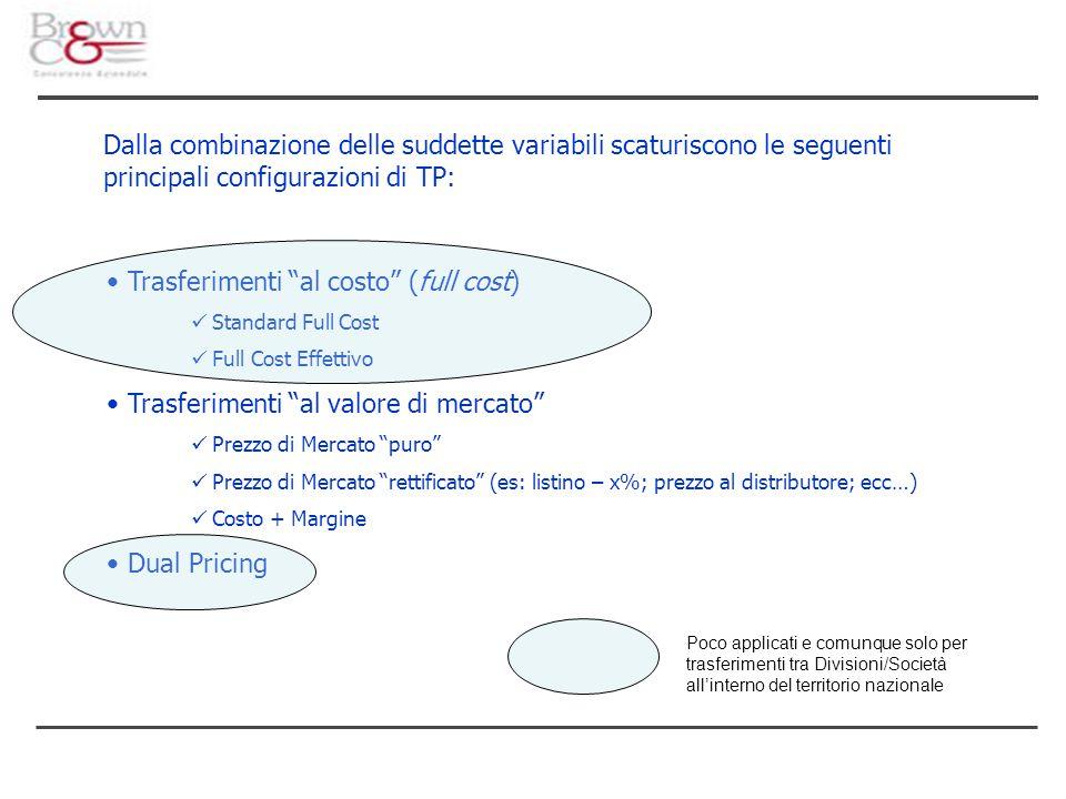 """Dalla combinazione delle suddette variabili scaturiscono le seguenti principali configurazioni di TP: Trasferimenti """"al costo"""" (full cost) Standard Fu"""
