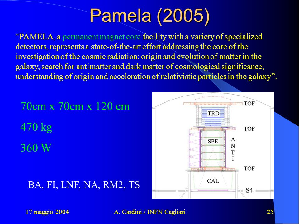 "17 maggio 2004A. Cardini / INFN Cagliari25 Pamela (2005) ""PAMELA, a permanent magnet core facility with a variety of specialized detectors, represents"