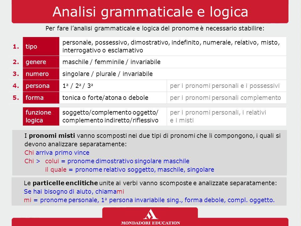 Analisi grammaticale e logica Per fare l'analisi grammaticale e logica del pronome è necessario stabilire: 1.tipo personale, possessivo, dimostrativo, indefinito, numerale, relativo, misto, interrogativo o esclamativo 2.generemaschile / femminile / invariabile 3.numerosingolare / plurale / invariabile 4.persona1 a / 2 a / 3 a per i pronomi personali e i possessivi 5.formatonica o forte/atona o deboleper i pronomi personali complemento funzione logica soggetto/complemento oggetto/ complemento indiretto/riflessivo per i pronomi personali, i relativi e i misti Le particelle enclitiche unite ai verbi vanno scomposte e analizzate separatamente: Se hai bisogno di aiuto, chiamami mi = pronome personale, 1 a persona invariabile sing., forma debole, compl.