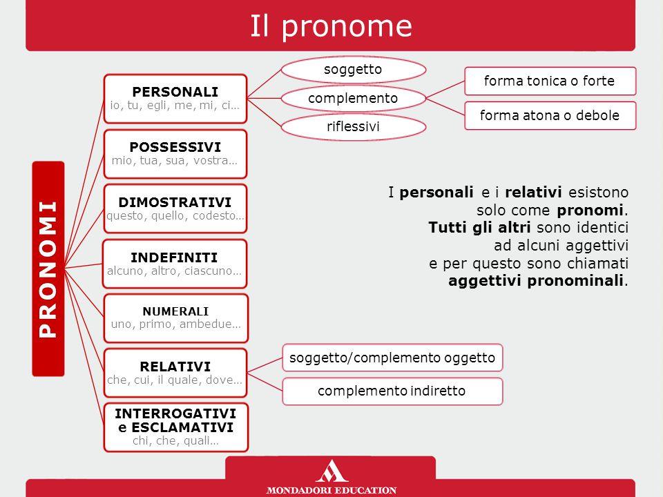 Pronomi numerali I pronomi numerali, come gli aggettivi numerali, forniscono informazioni precise sulla quantità.