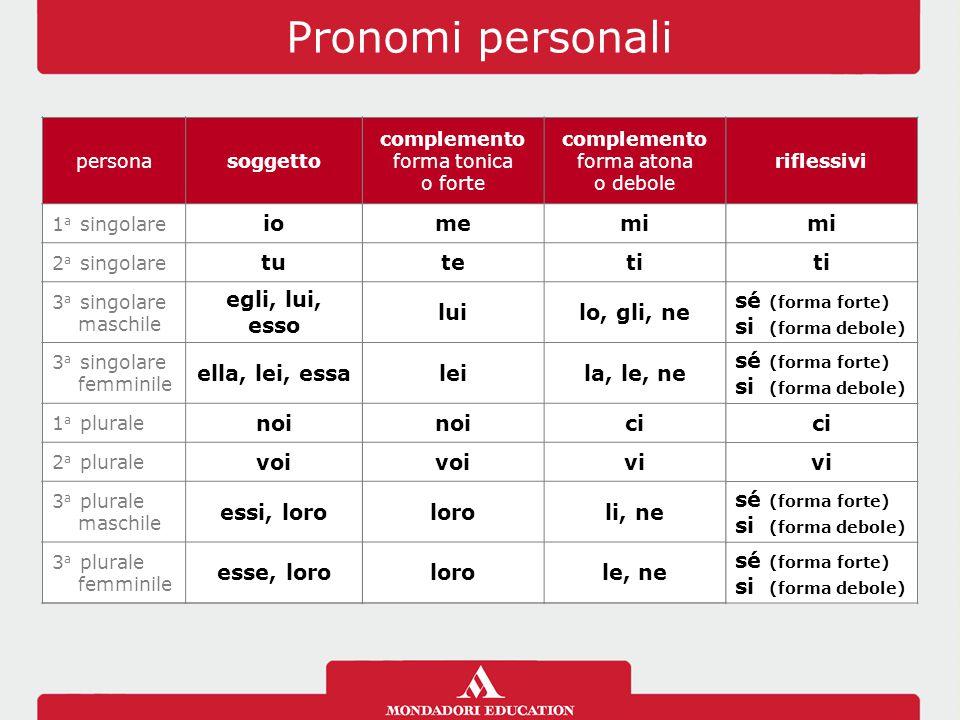Pronomi personali Il pronomi personali servono per distinguere le persone o le cose coinvolte nel discorso e le loro funzioni (soggetto, complemento oggetto o indiretto).