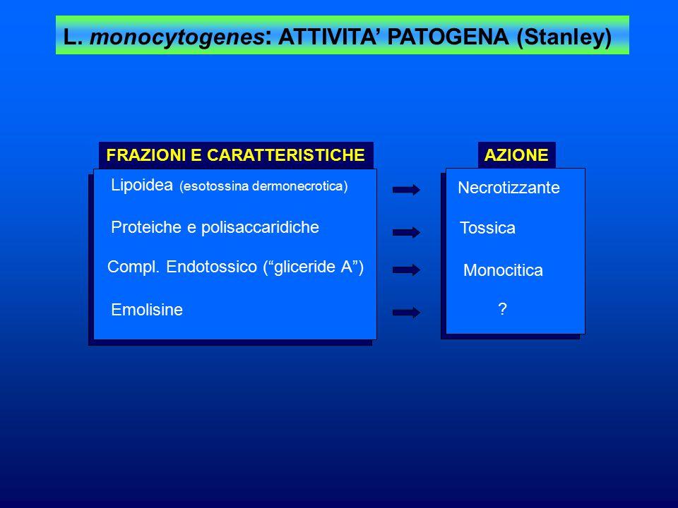 L.monocytogenes : ATTIVITA' PATOGENA (Stanley) Proteiche e polisaccaridiche Compl.
