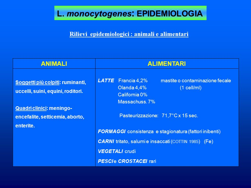 L. monocytogenes : EPIDEMIOLOGIA Rilievi epidemiologici : animali e alimentari ANIMALI Soggetti più colpiti: ruminanti, uccelli, suini, equini, rodito