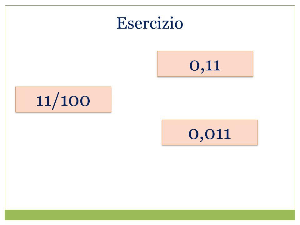 Esercizio 11/100 0,011 0,11