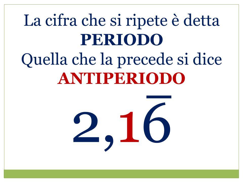 La cifra che si ripete è detta PERIODO Quella che la precede si dice ANTIPERIODO 2,16